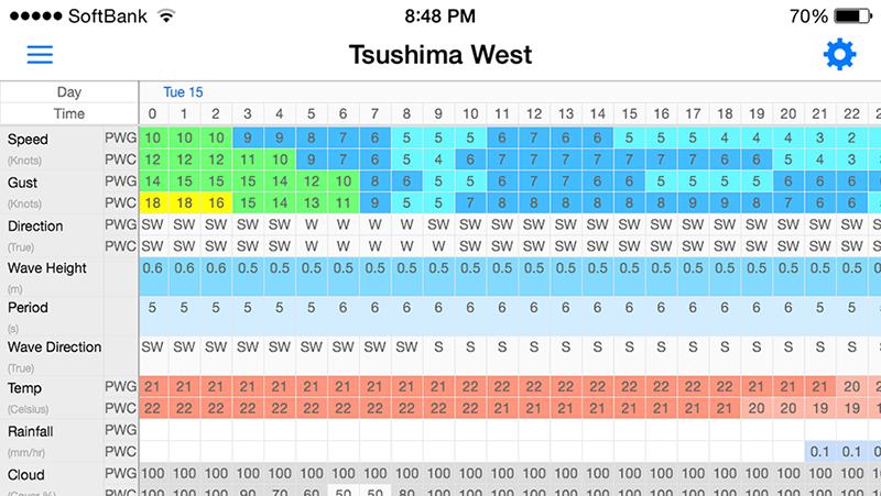 July 15th Tsushima Weather Forecast